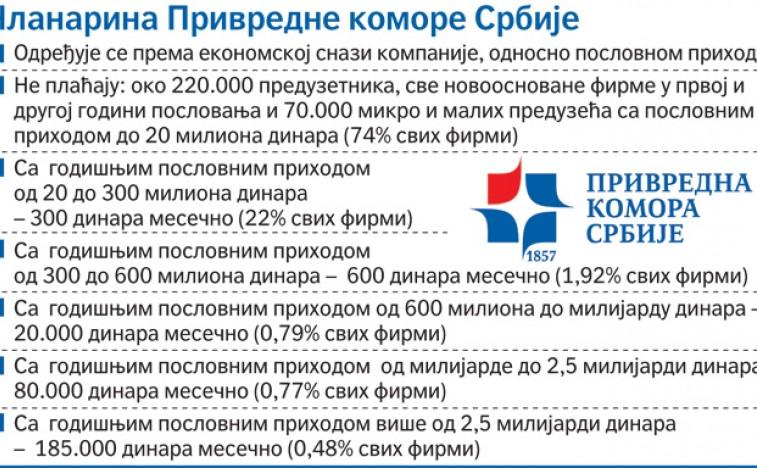 Foto--www.politika.rs